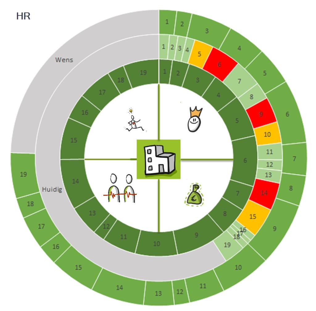 360 graden organisatiebarometer v1-1