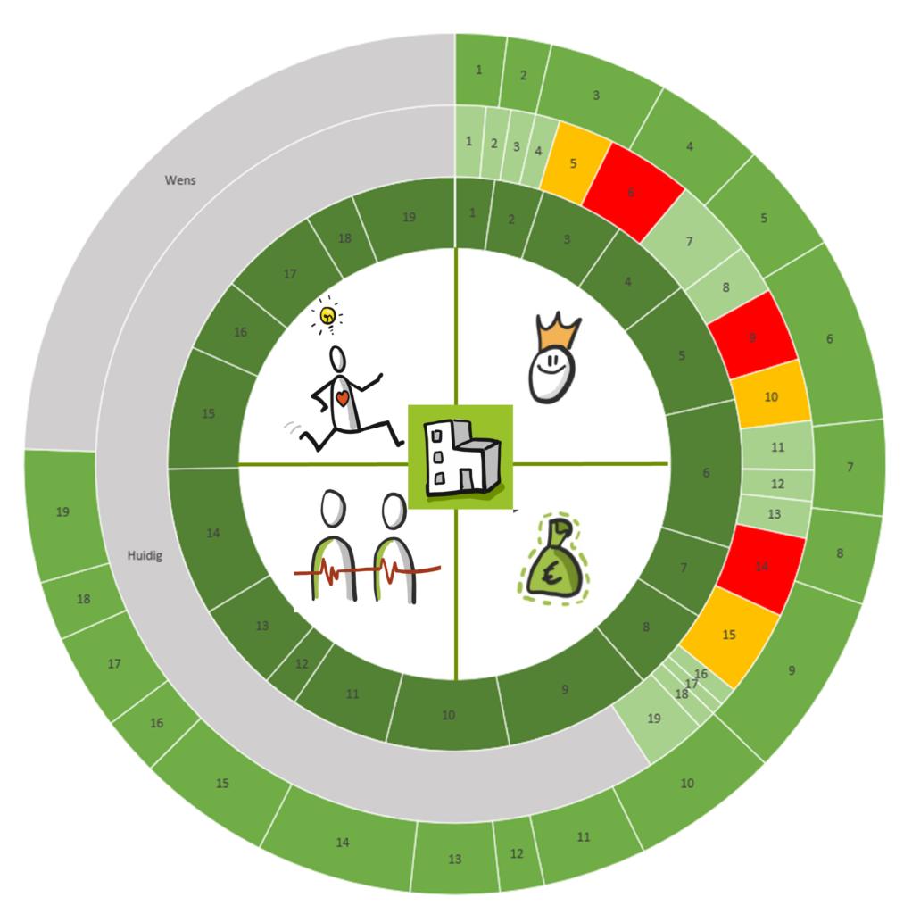 pbop_360-organisatiebarometer_081119_v2