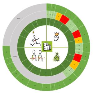 pbop_360-organisatiebarometer_achtergrond wit_310820_v1